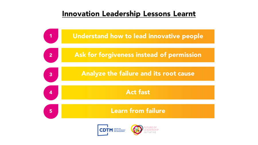 Innovation Leadership Lessons Learnt