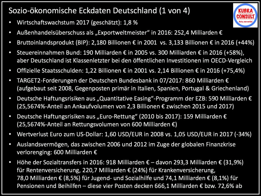 Sozio-ökonomische Eckdaten Deutschland 1 von 4.jpg