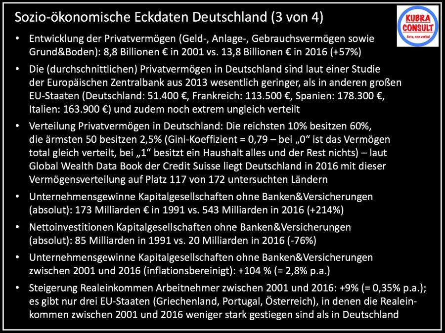 Sozio-ökonomische Eckdaten Deutschland 3 von 4.jpg