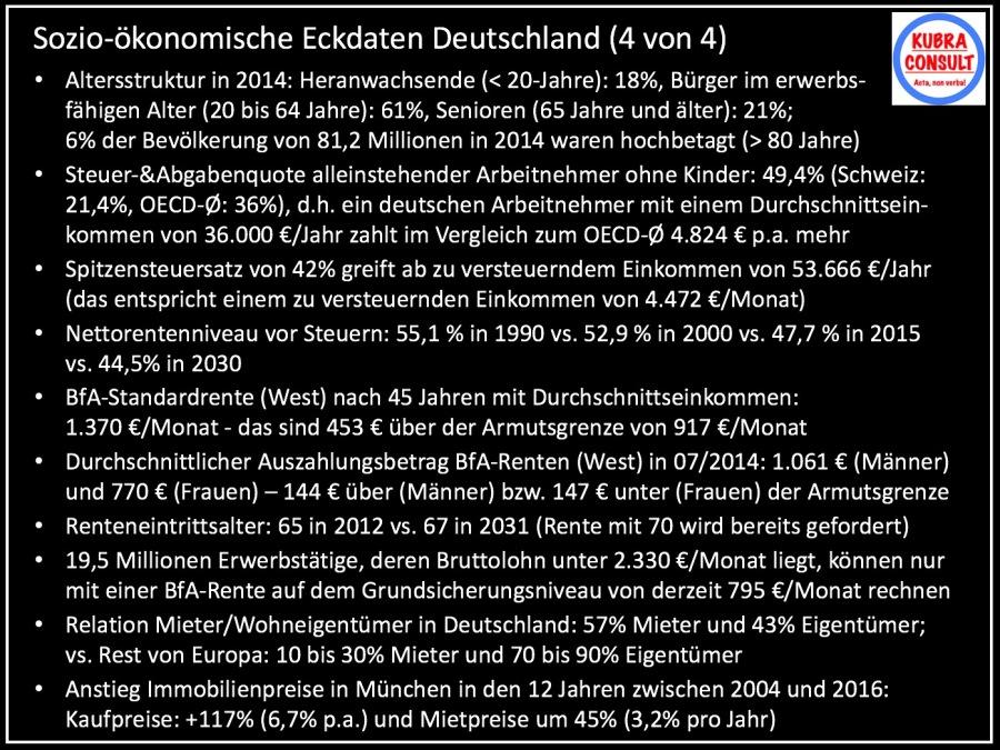 Sozio-ökonomische Eckdaten Deutschland 4 von 4.jpg