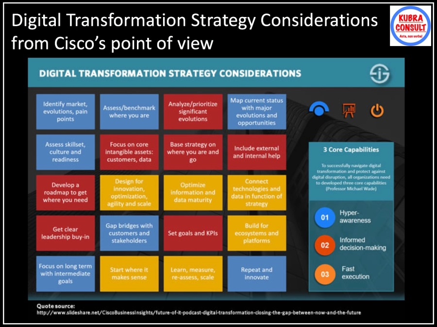 2017-09-07_KuBra Consult - Digital Transformation Strategy Considerations