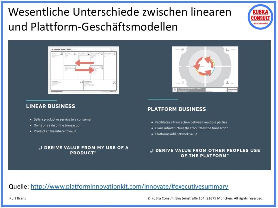 2017-09-08_Wesentliche Unterschiede zwischen linearen und Plattform-Geschäftsmodellen.jpg