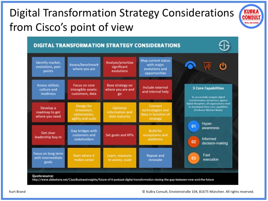2017-09-07_KuBra Consult - Digital Transformation Strategy Considerations (white layout)