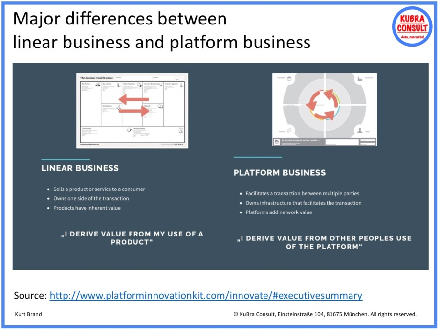 2017-09-08_KuBra Consult - Major differences between linear and platform business models (white layout)