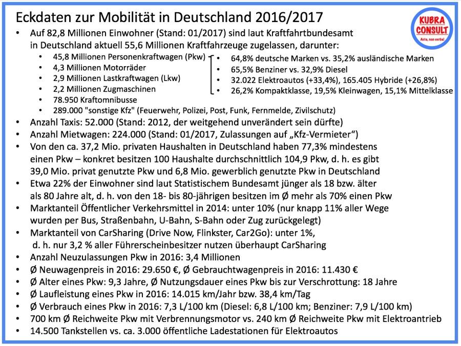 2017-11-22_KuBra Consult - Eckdaten zur Mobilität in Deutschland (weißes Layout)