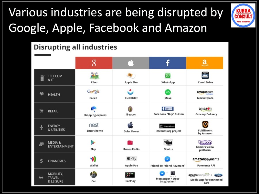 2017-11-26_KuBra Consult - Various industries are being disrupted by GAFA