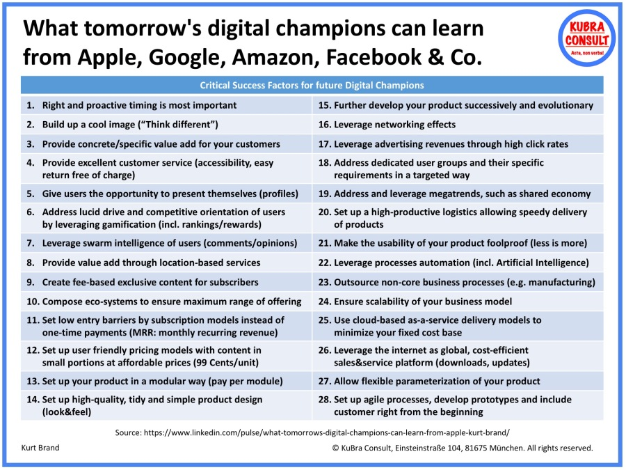 2018-06-07_KuBra Consult - Lessons Learned for tomorrow's digital champions