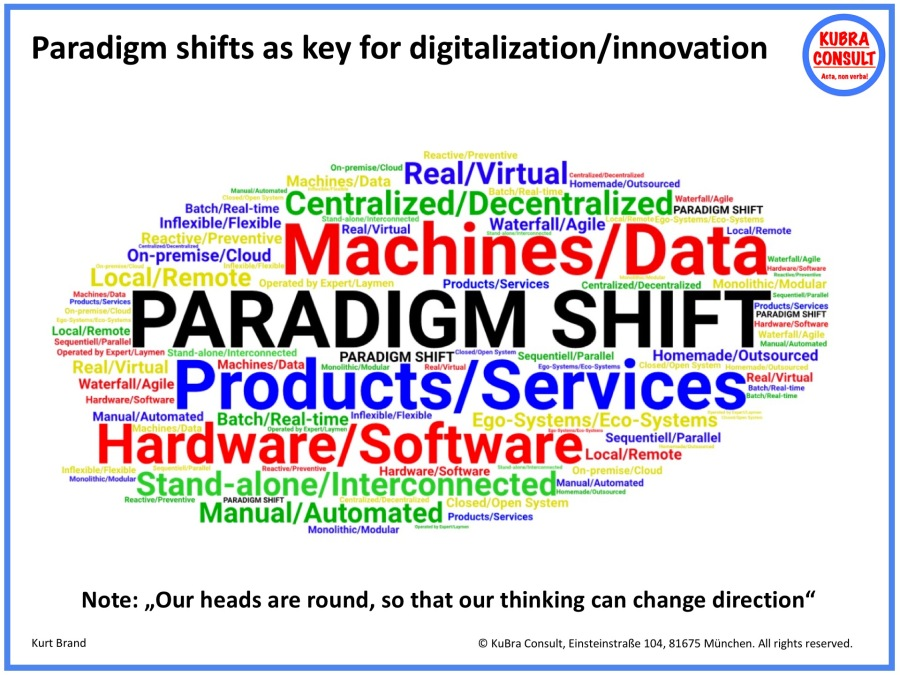 2018-08-02_KuBra Consult - Paradigm Shifts for Innovation and Digitalization