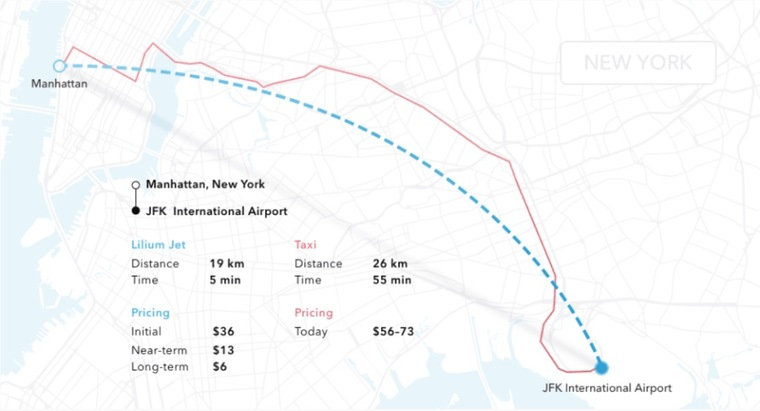 Lilium-Vergleich zu Transfer von Manhattan zum JKF-Airport