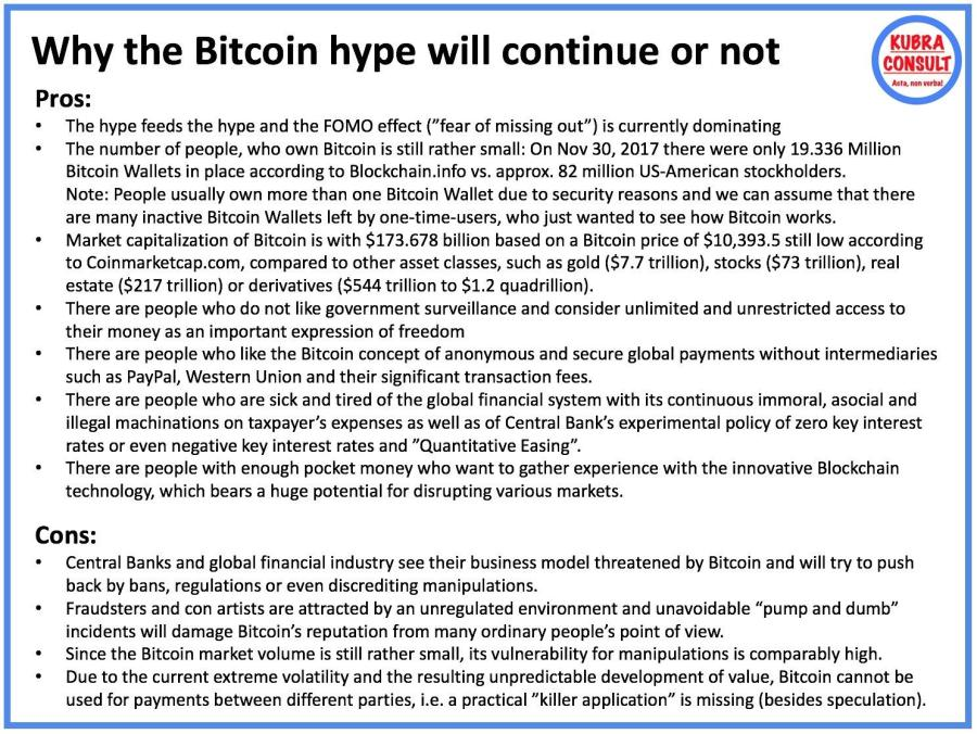 Why the Bitcoin hype will continue or not