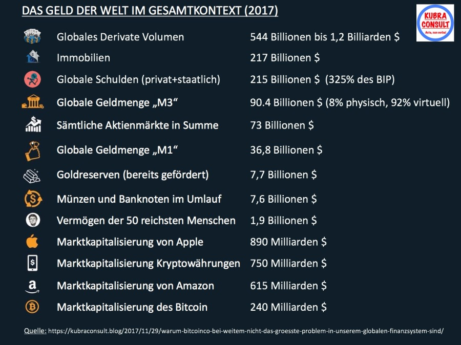 2017-01-12_Das Geld der Welt im Gesamtkontext.jpg