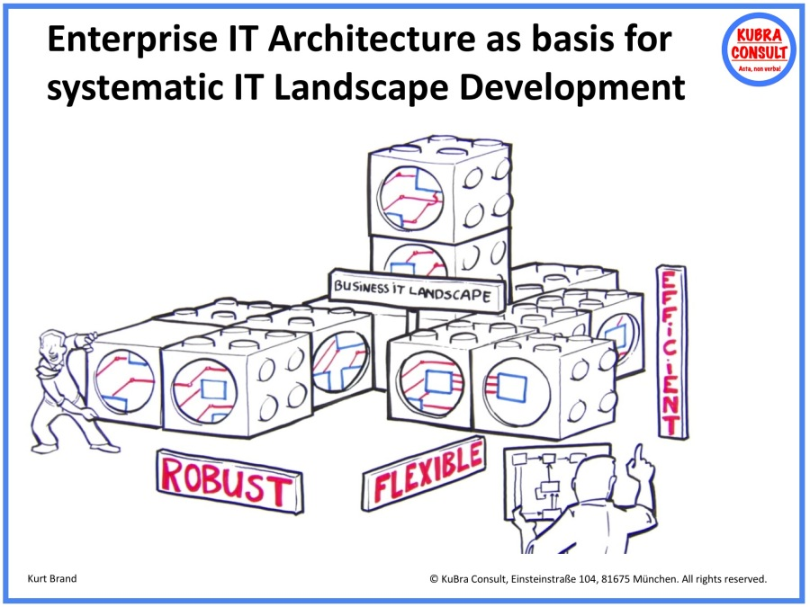 2018-05-18_KuBra Consult - Enterprise IT Architecture as Basis for systematic IT Landscape Development