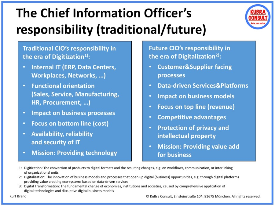 2018-05-18_KuBra Consult - The Chief Information Officer's responsibility (traditional, future)