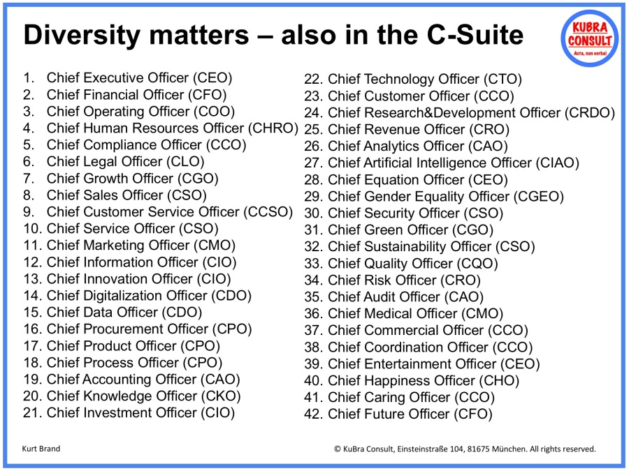 2019-10-12_KuBra Consult - Diversity matters, also in the C-Suite
