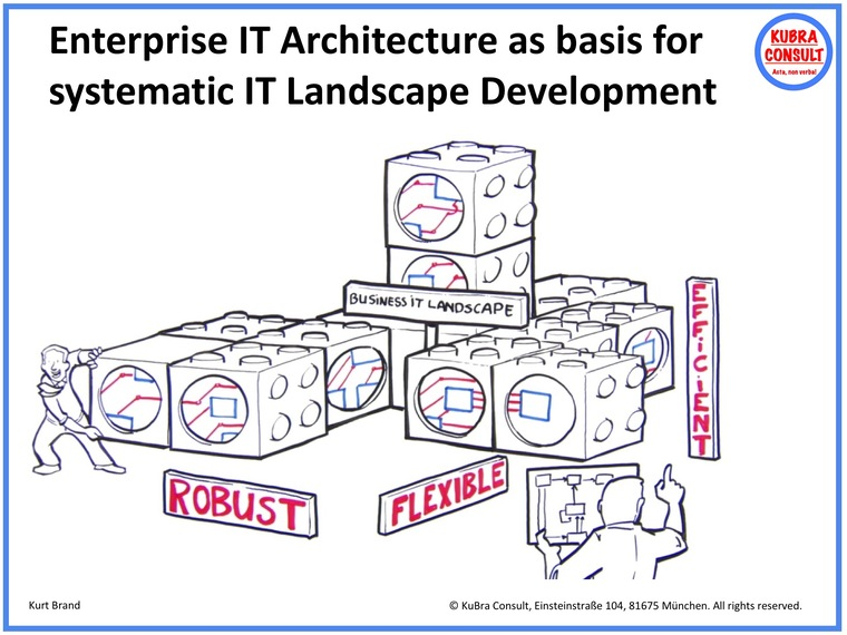 Enterprise IT Architecture