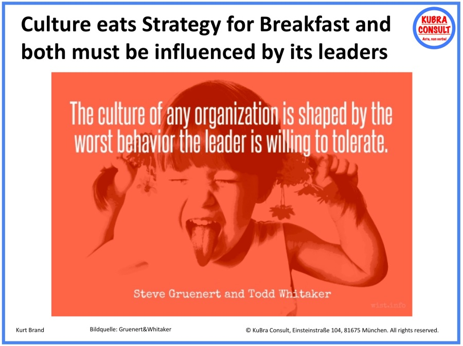 2018-05-10_KuBra Consult - The culture of any organization is shaped by the worst behavior