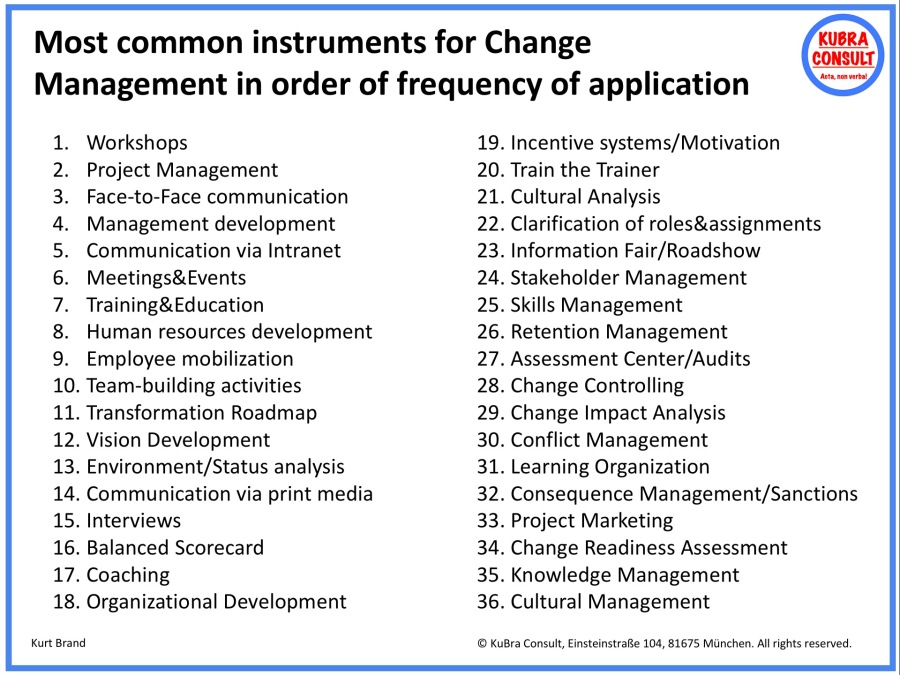 2018-08-28_KuBra Consult - Most common instruments for Change Management.jpg