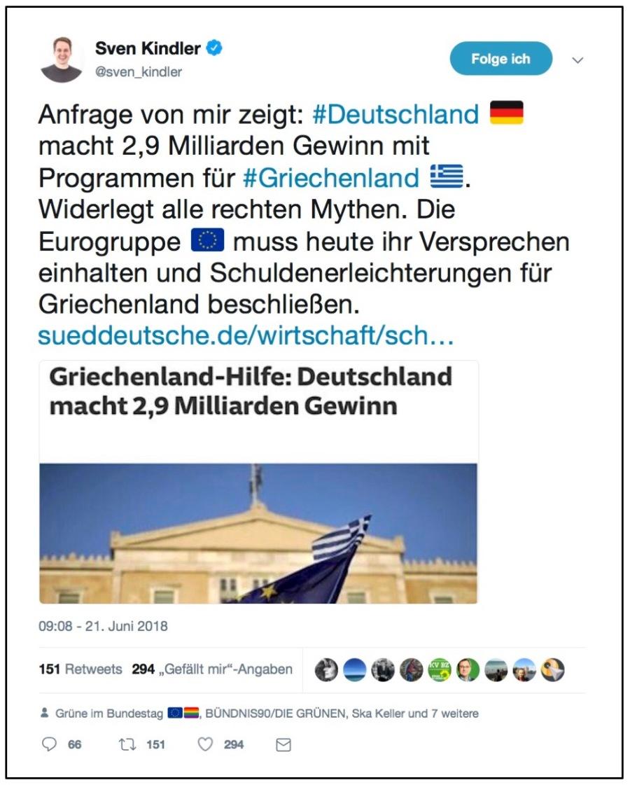 Tweet von Sven Kindler zu Griechenland-Zinsen