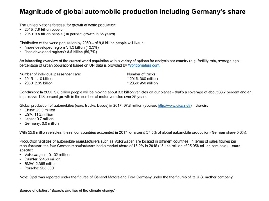 Climate 63 - Magnitude of global automobile production with Germany's share