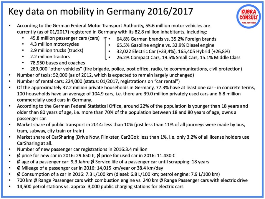 Key Data on Mobility in Germany