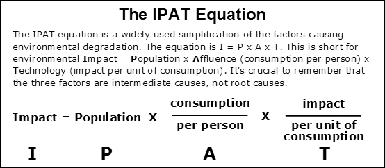 The IPAT Equation