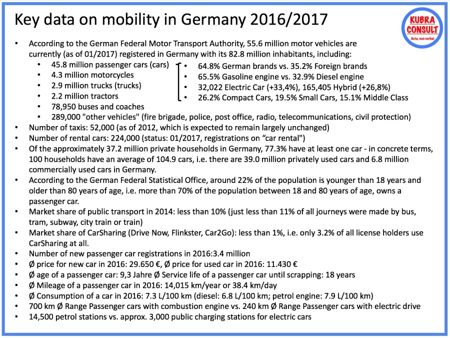 2017-11-22_KuBra Consult - Key Data on Mobility in Germany (white layout) Kopie