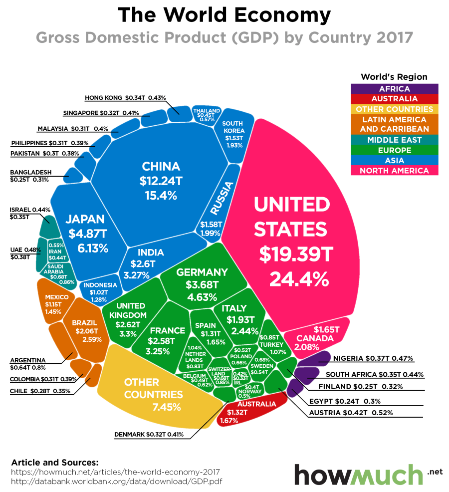 23_World economy in 2017