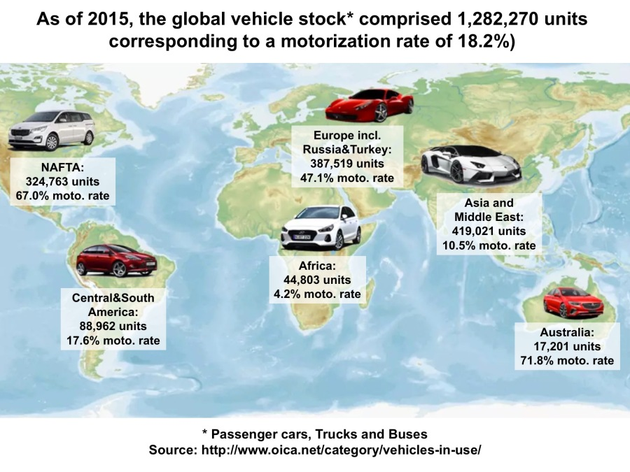 Global vehicle stock in 2015 according to OICA.jpg