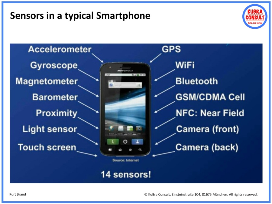 2020-01-14_KuBra Consult - Sensors in a typical Smartphone