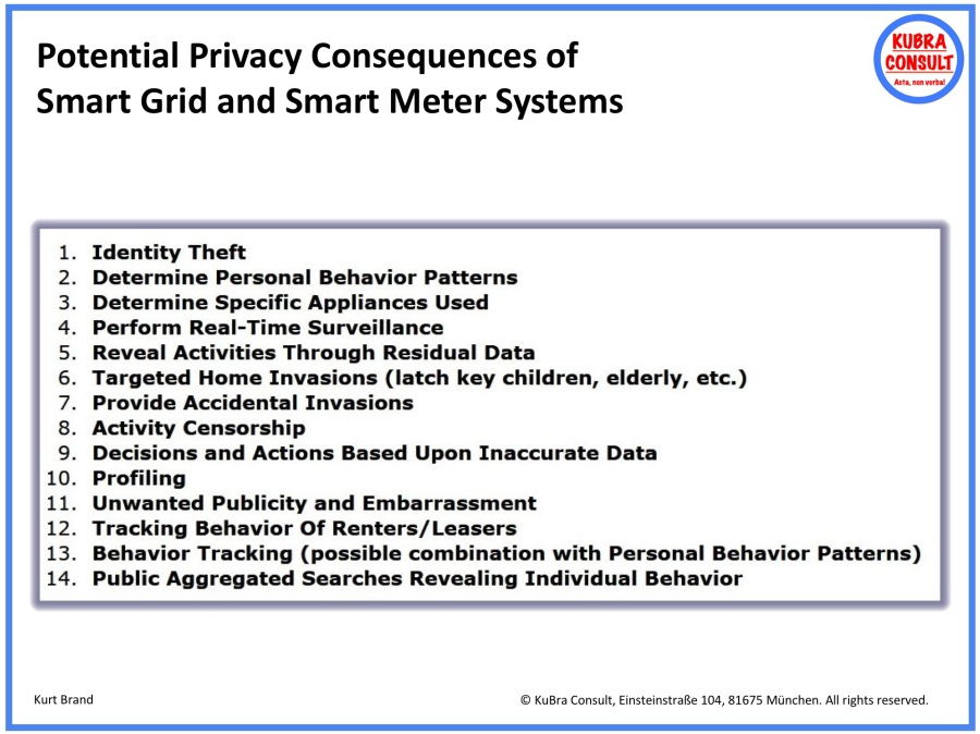 2020-01-14_KuBra Consult - Smart Grid and Smart Meter Systems Smart Grid and Smart Meter Systems