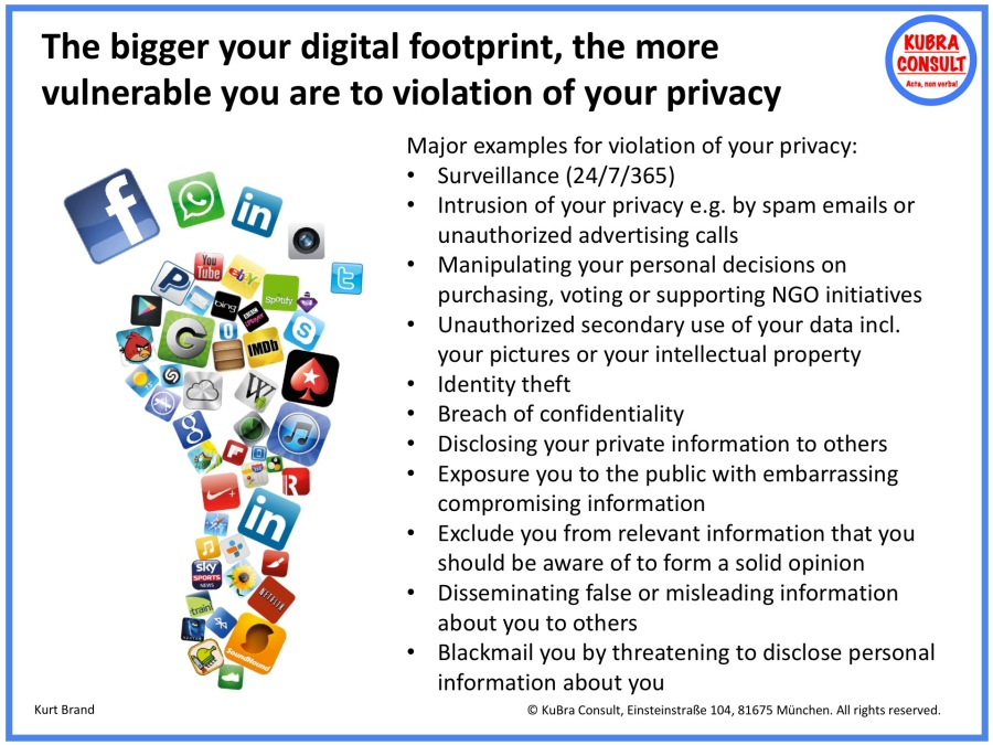 2020-01-15_KuBra Consult - Your digital footprint.jpg
